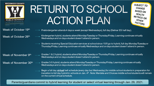 Return to School Dates Announced